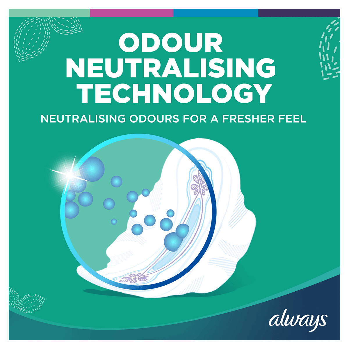 ALWAYS Ultra Normal Wings Sanitary Towel Menstrual Cycle Odour Neutralising Technology