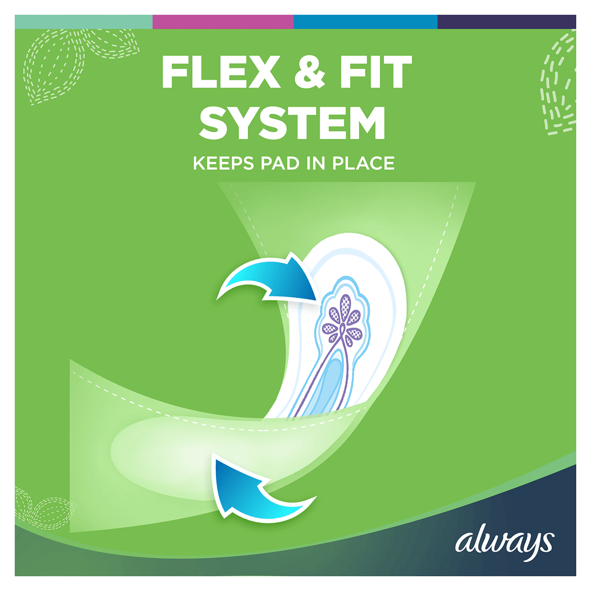ALWAYS Ultra Normal Sanitary Towel Menstrual Cycle Flex & Fit System