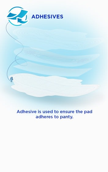ALWAYS Adhesives