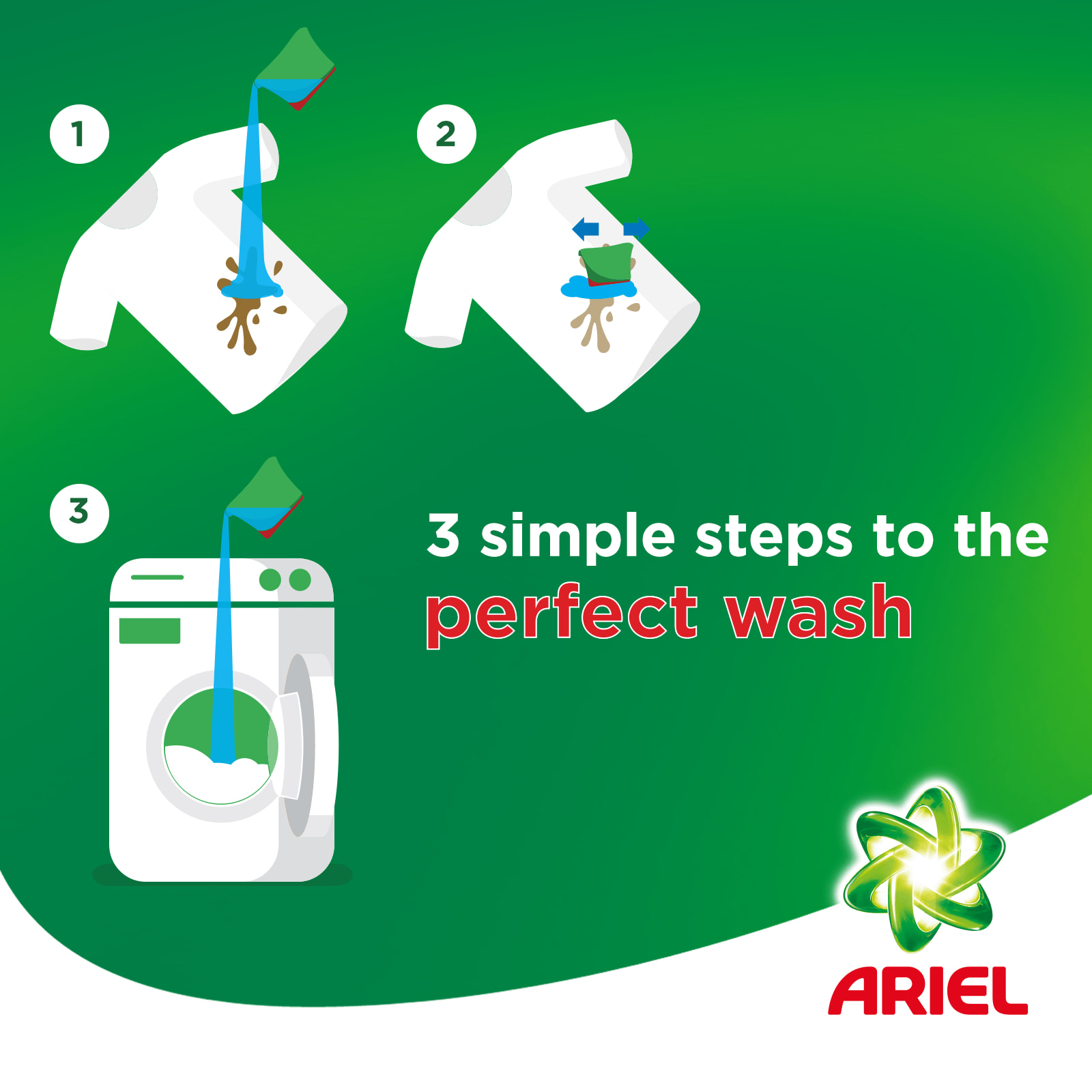 3 simple steps to the perfect wash