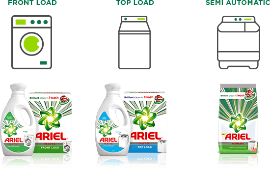 Ariel laundry detergents for all washing machine types: front load, top load and semi-automatic