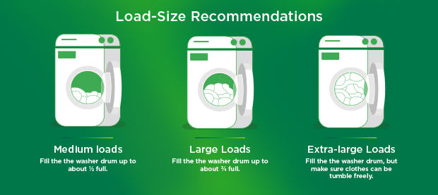 Load-size-reccomendations