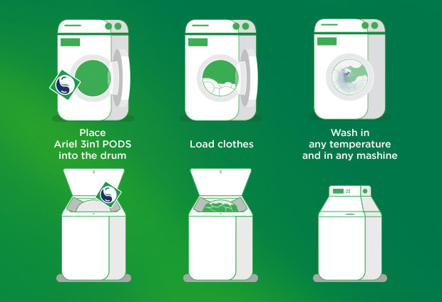 Guide on how to use the POD in front and top load washing machines