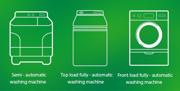 Types of Washing Machines - Ariel