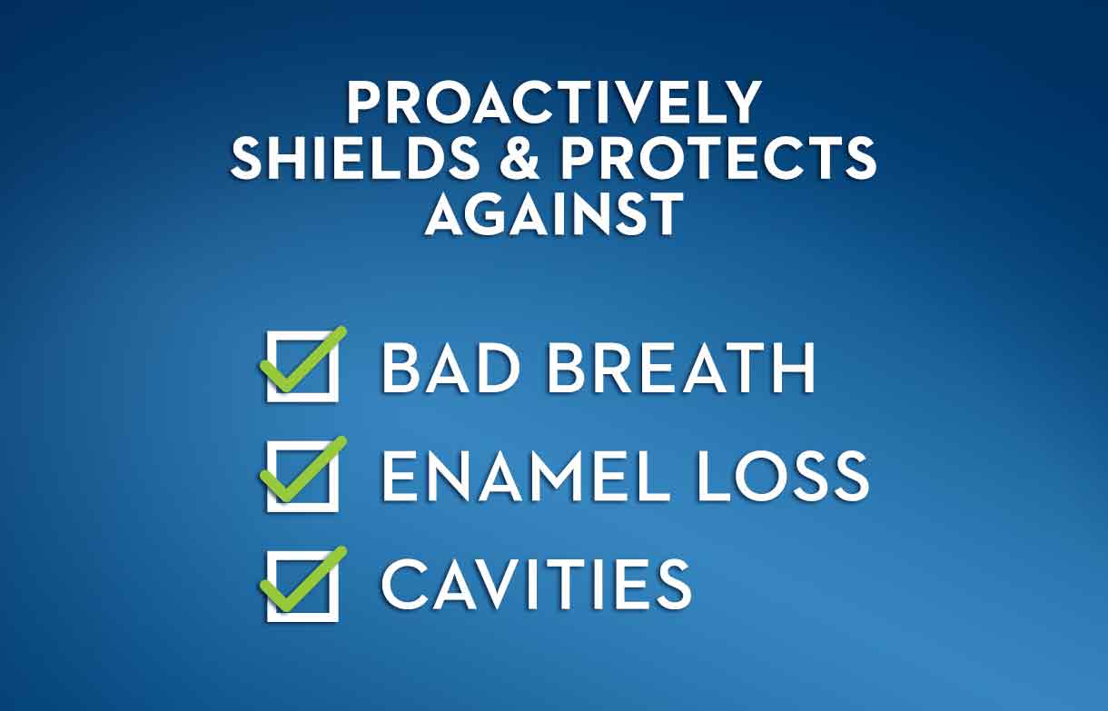 1220-x-783_WebQual7_Crest_ProActive-Defense_Mouth-Protection_SI4_shields-and-protects