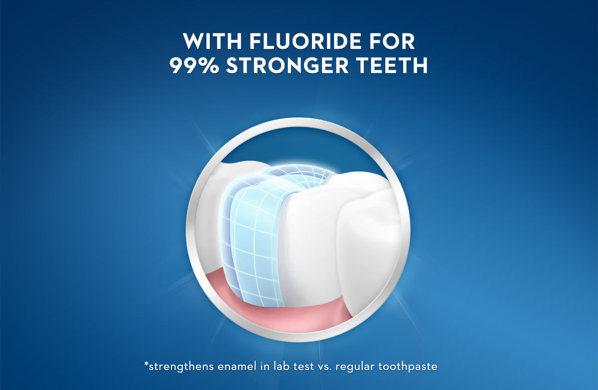 Crest_PH_Advanced_ActiveS_SI2_WithFluoride_1200x783