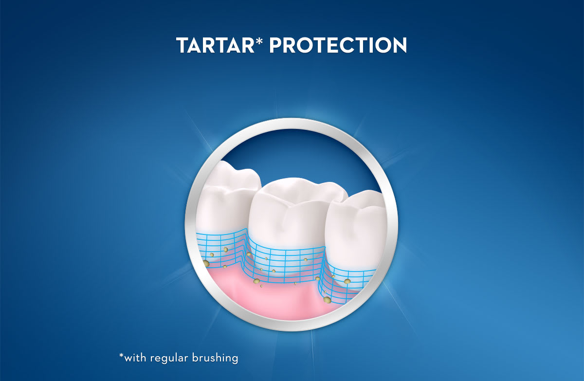 Crest_Complete-Extra-Whitening-Clean-Mint_SI4_Tartar-Protection-1200x783