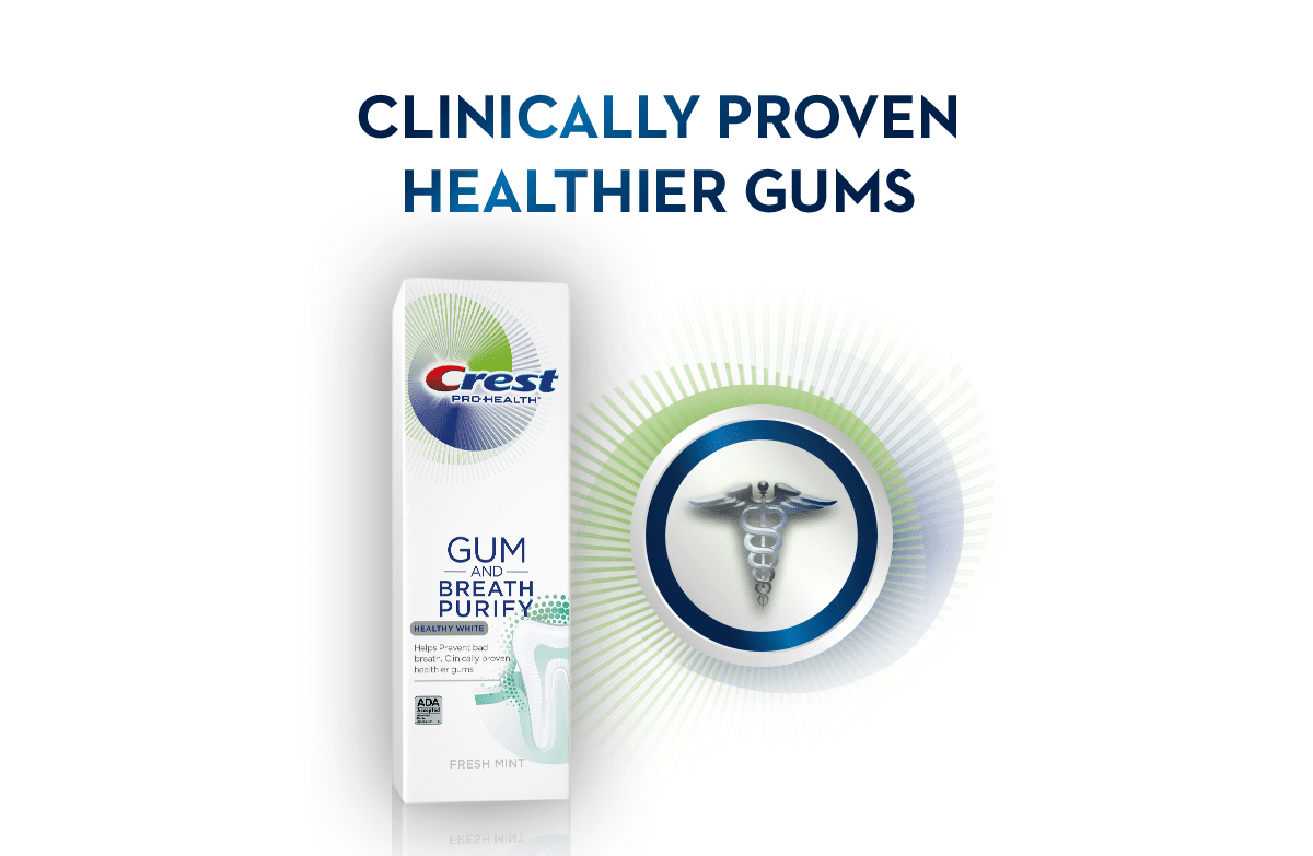 clinically proven healthier gums