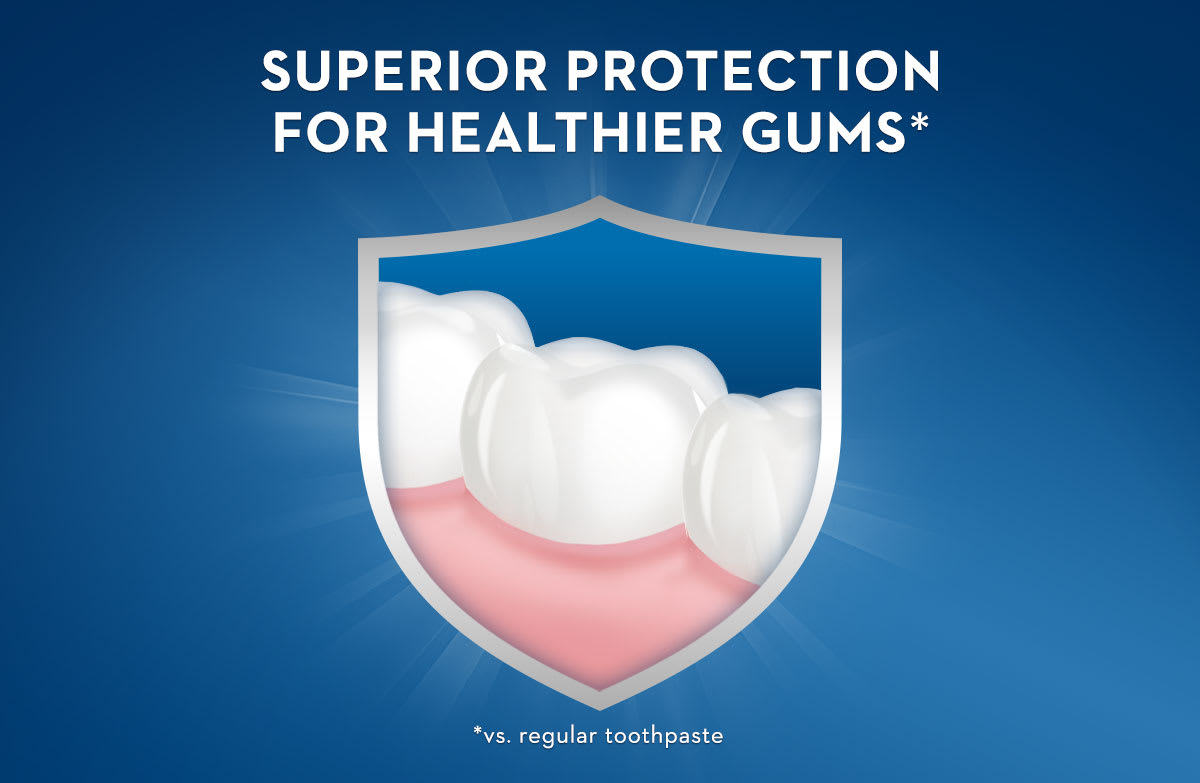 CPH_Advanced-Gum-Protection_SI3_Superior-Protection_1200x783
