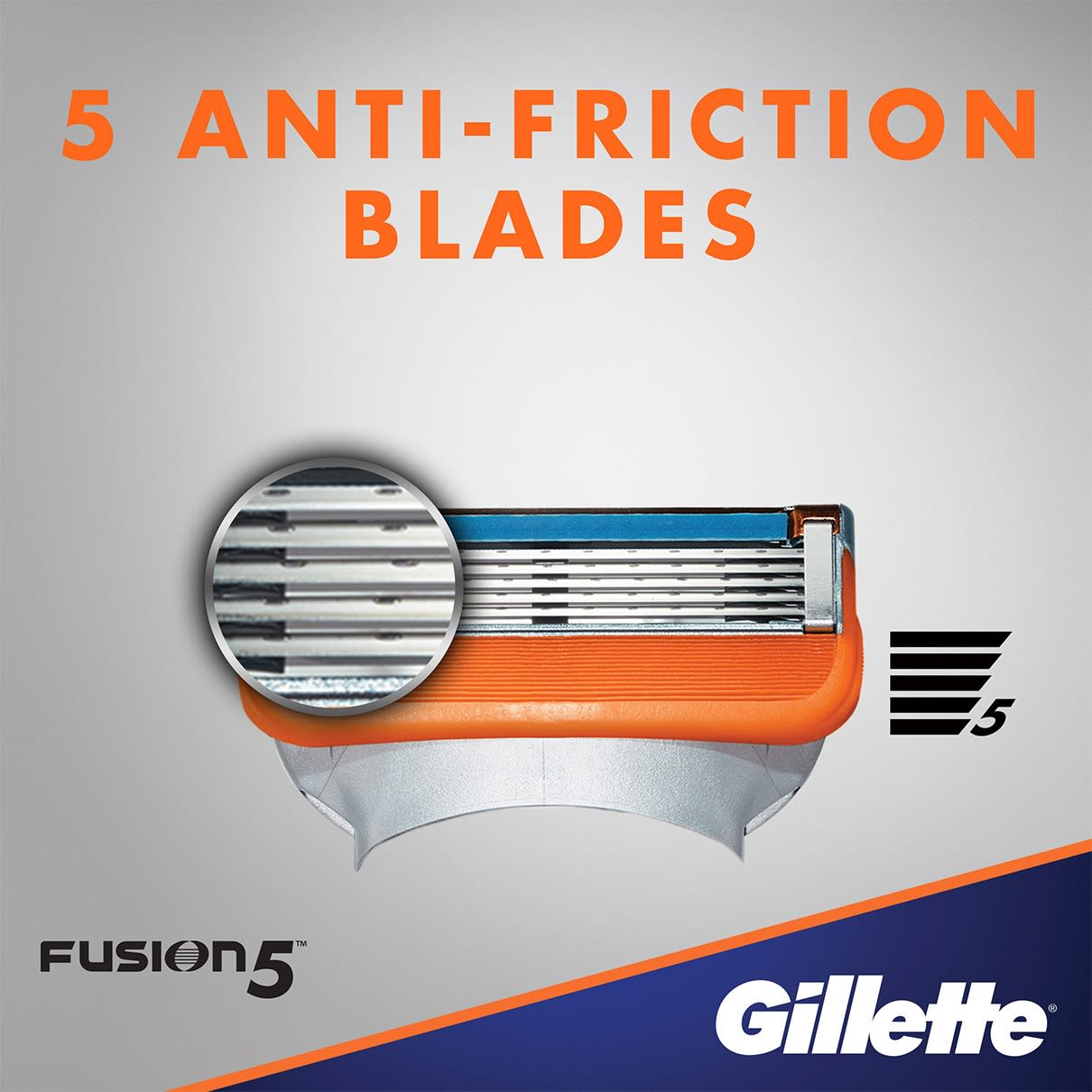 5 anti-friction blades