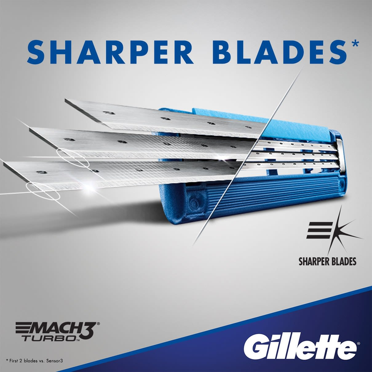 Sharper blades**First 2 blades vs. Sensor3
