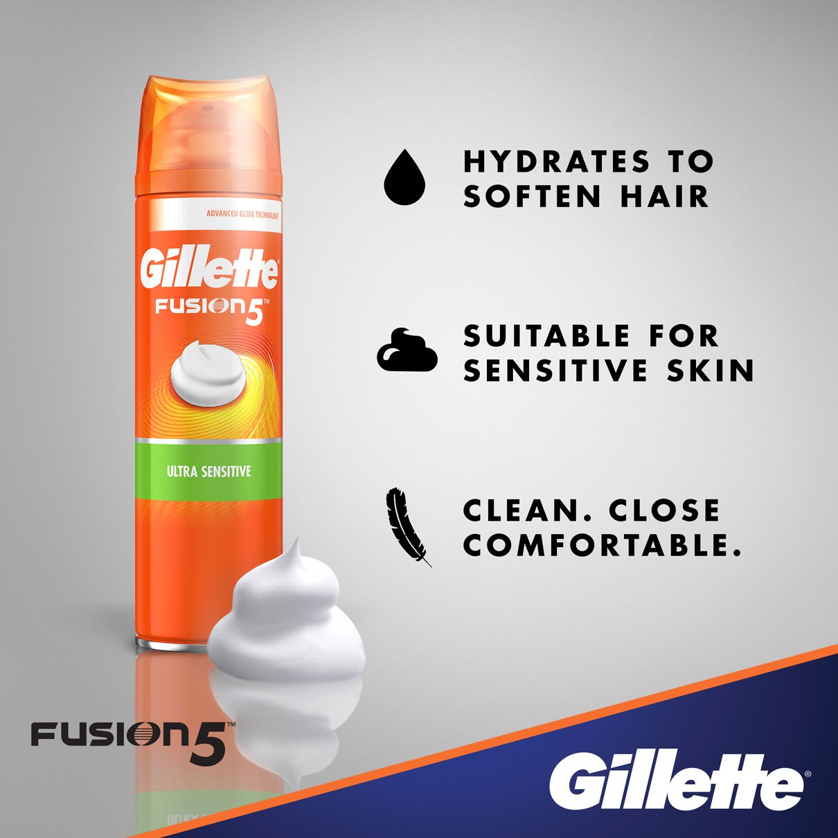 Hydrates to Soften Hair I Gillette Fusion5 Ultra Sensitive Shave Foam