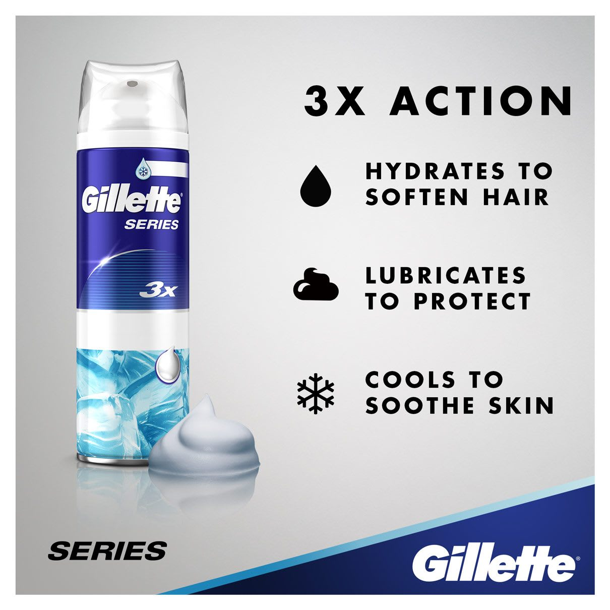 3X Action | Gillette Series Sensitive Cool Shave Foam