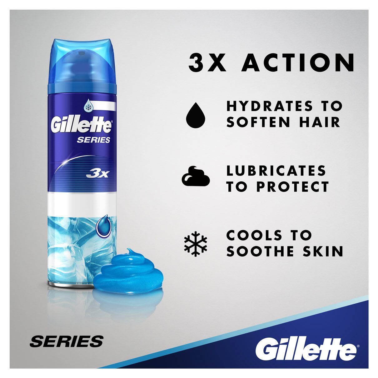 3X Action | Gillette Series Sensitive Cool Shave Gel