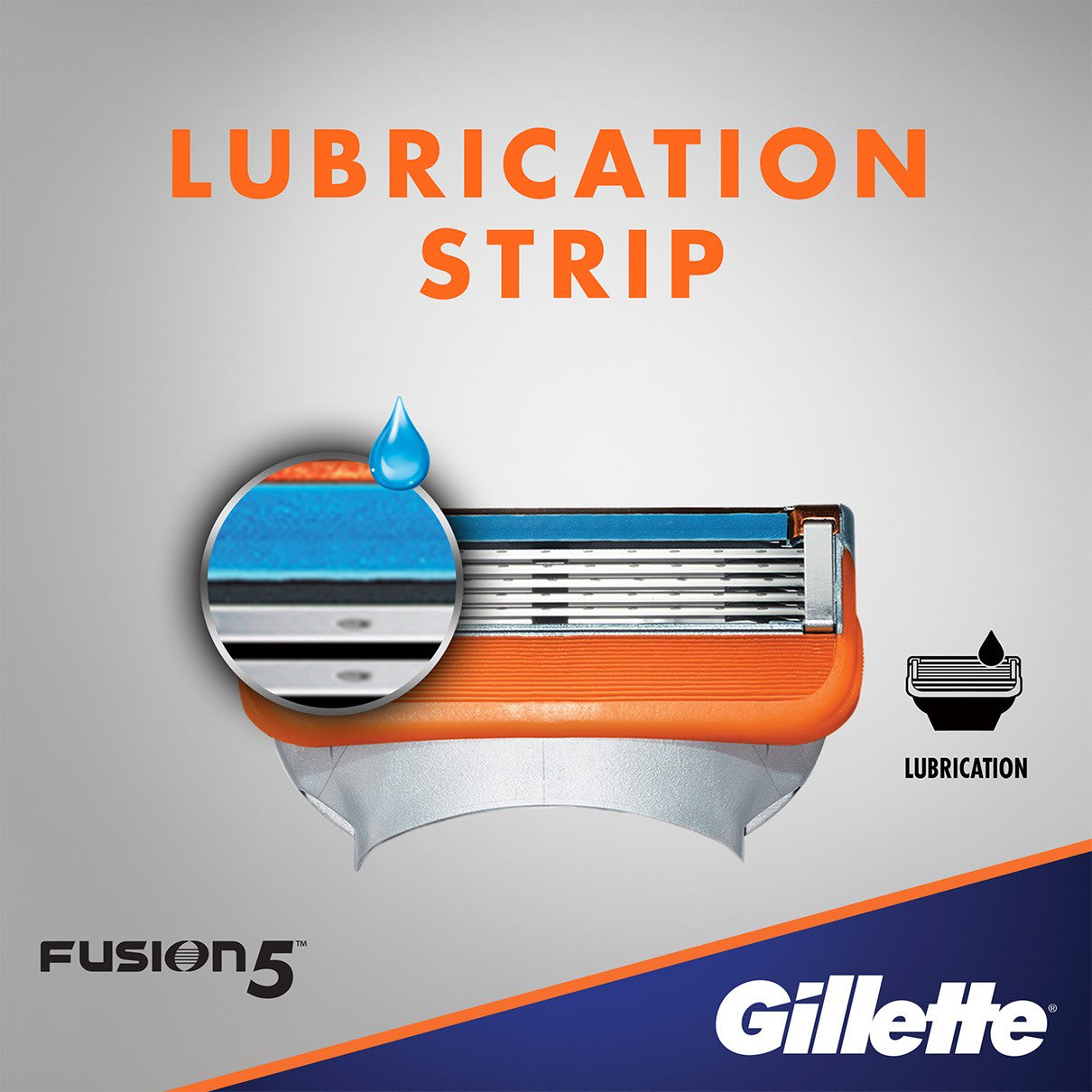 Lubrication strip