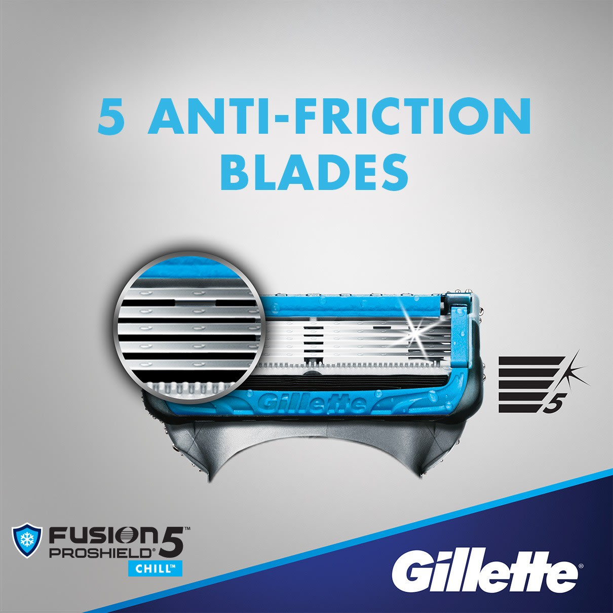 anti-friction blades