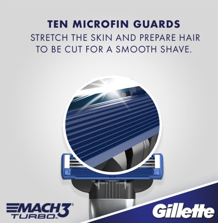 Best razor for smooth shave with microfin guards