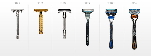 Evolution of Razor Blade