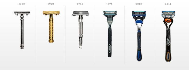 Gillette innovation spans over a century.