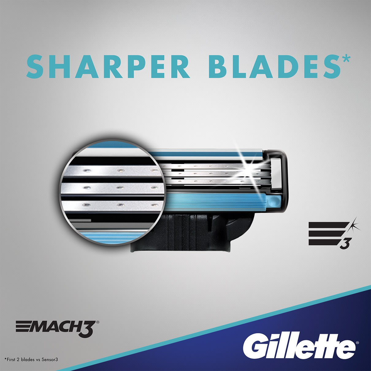 Sharper blades* *First 2 blades vs. Sensor3