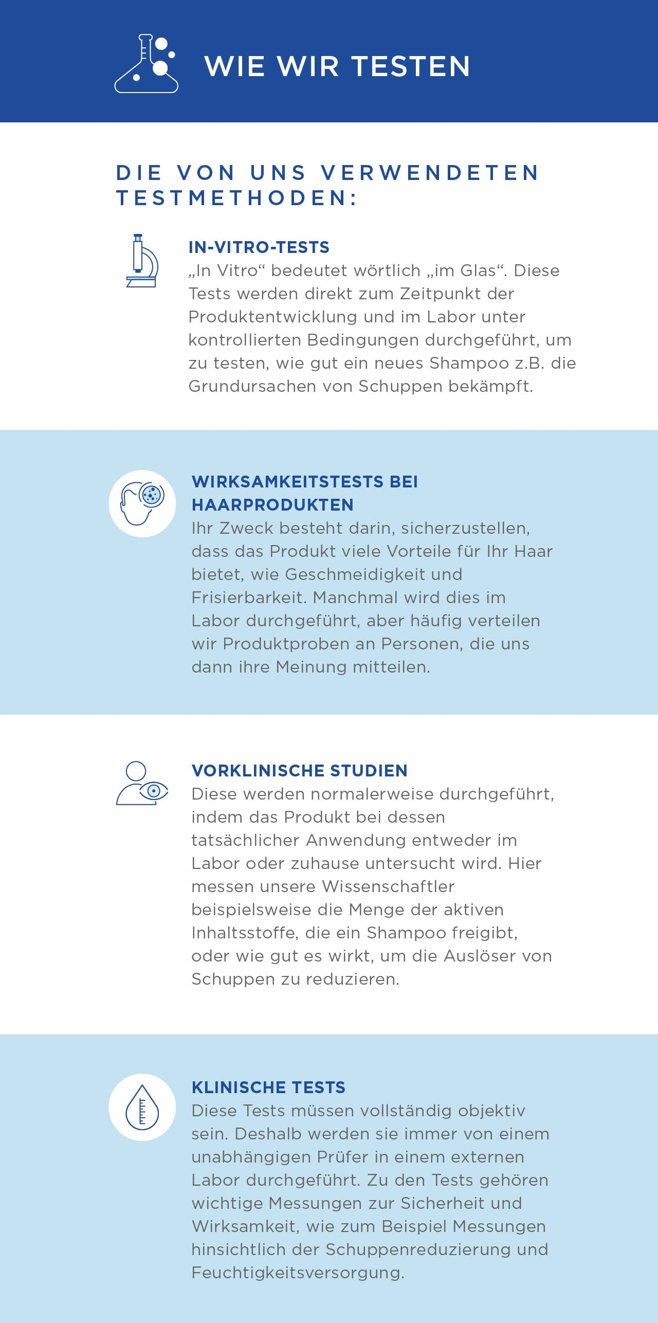HS_Infographic_How_We_Test_GER_UK