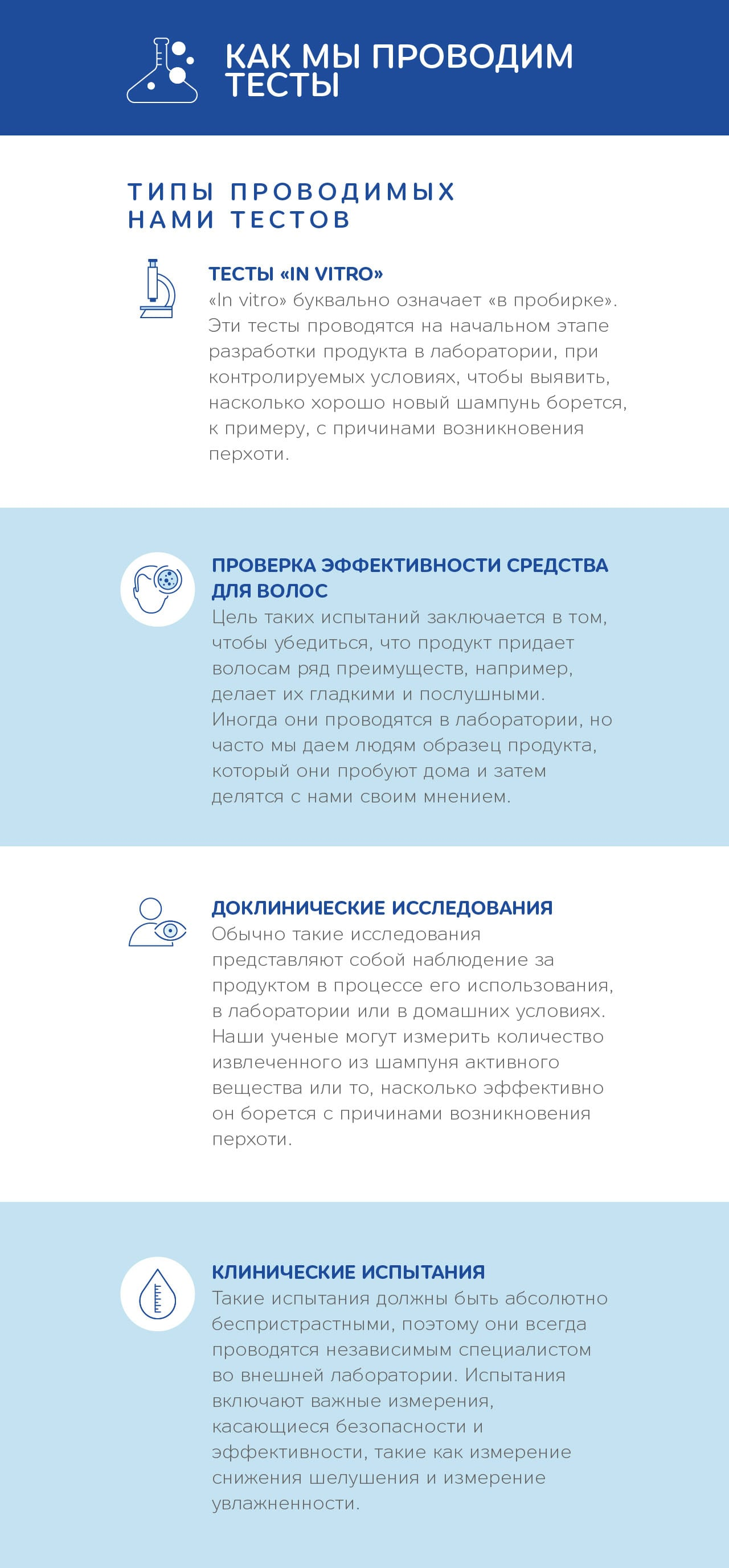 HS_Infographic_How_We_Test_RUS_UK