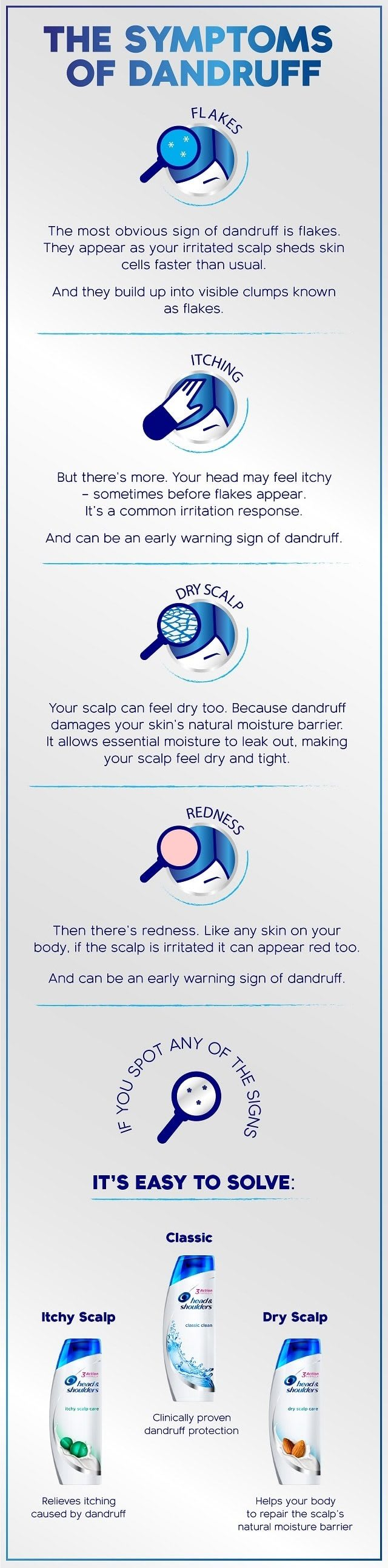 Symptoms of dandruff