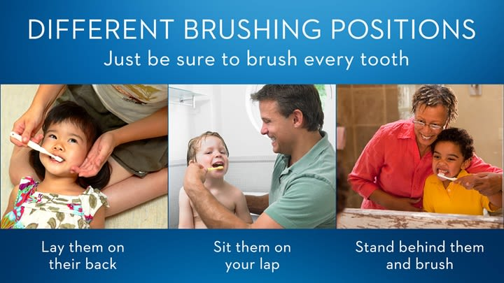Different Brushing Positions