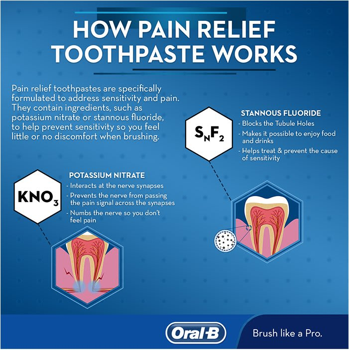 What Toothpaste to Use for Sensitive Teeth? | Oral-B