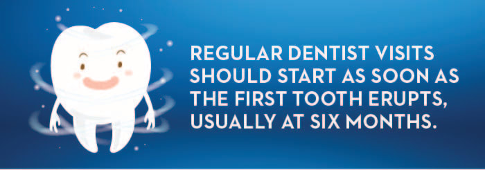 REGULAR DENTIST VISITS SOULD START AS SOON AS THE FIRST TOOTH ERUPTS, USUALLY AT SIX MONTHS