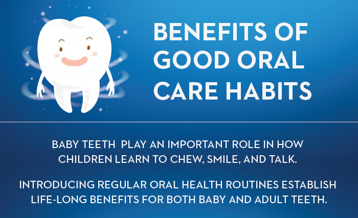 BENEFITS OF  GOOD ORAL  CARE HABITS  BABY TEETH PLAY AN IMPORTANT ROLE IN HOW CHILDREN LEARN TO CHEW, SMILE AND TALK.  INTRODUCING REGULAR ORAL HEALTH ROUTINES ESTABLISH  LIFE-LONG BENEFITS FOR BOTH BABY AND ADULT TEETH.