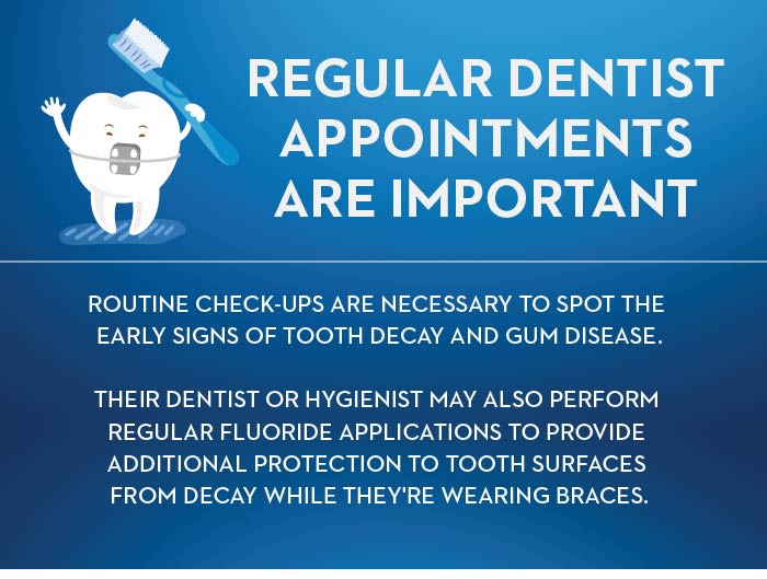 Regular Dentist Appointments are Important