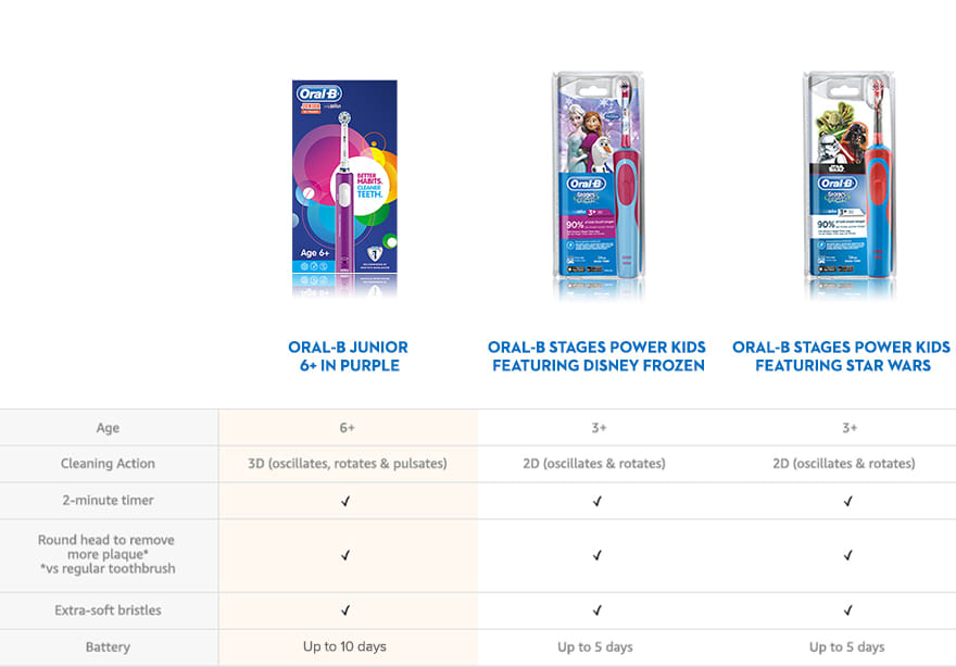 Junior Electric Toothbrush For Children (Ages 6+) | Oral-B
