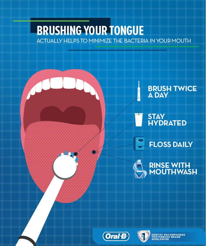 Get rid of the causes of bad breath halitosis 2