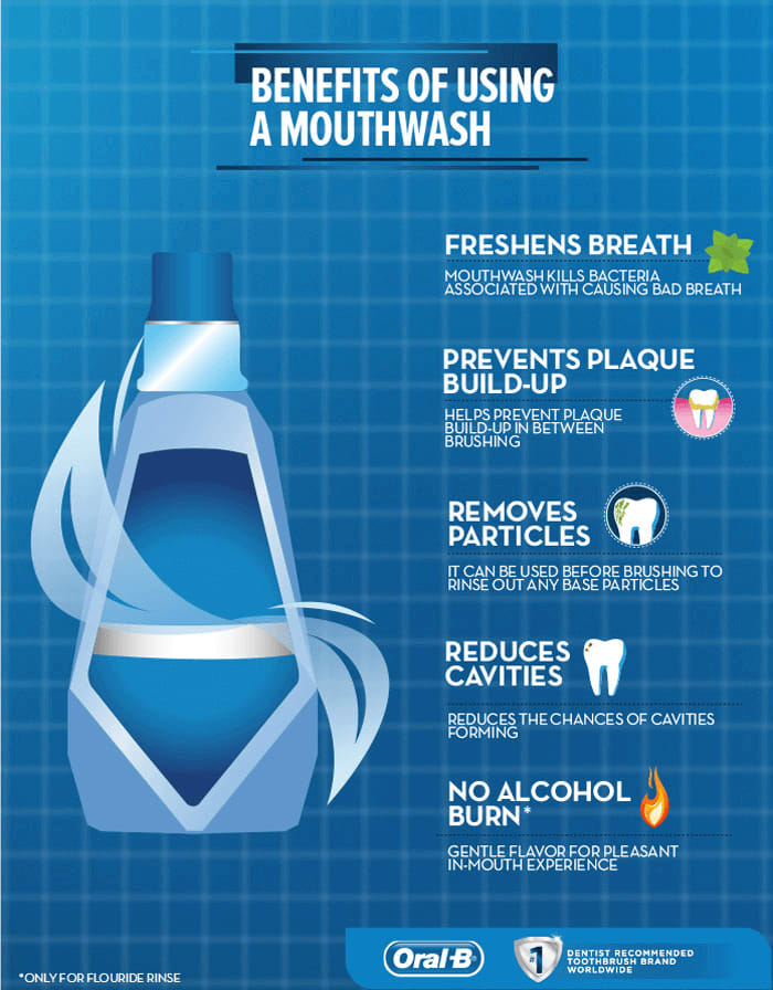 How to choose good mouthwash