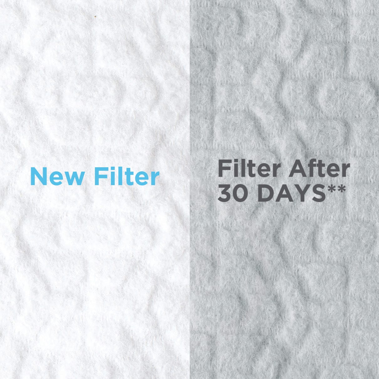 New filter vs filter after 3 days