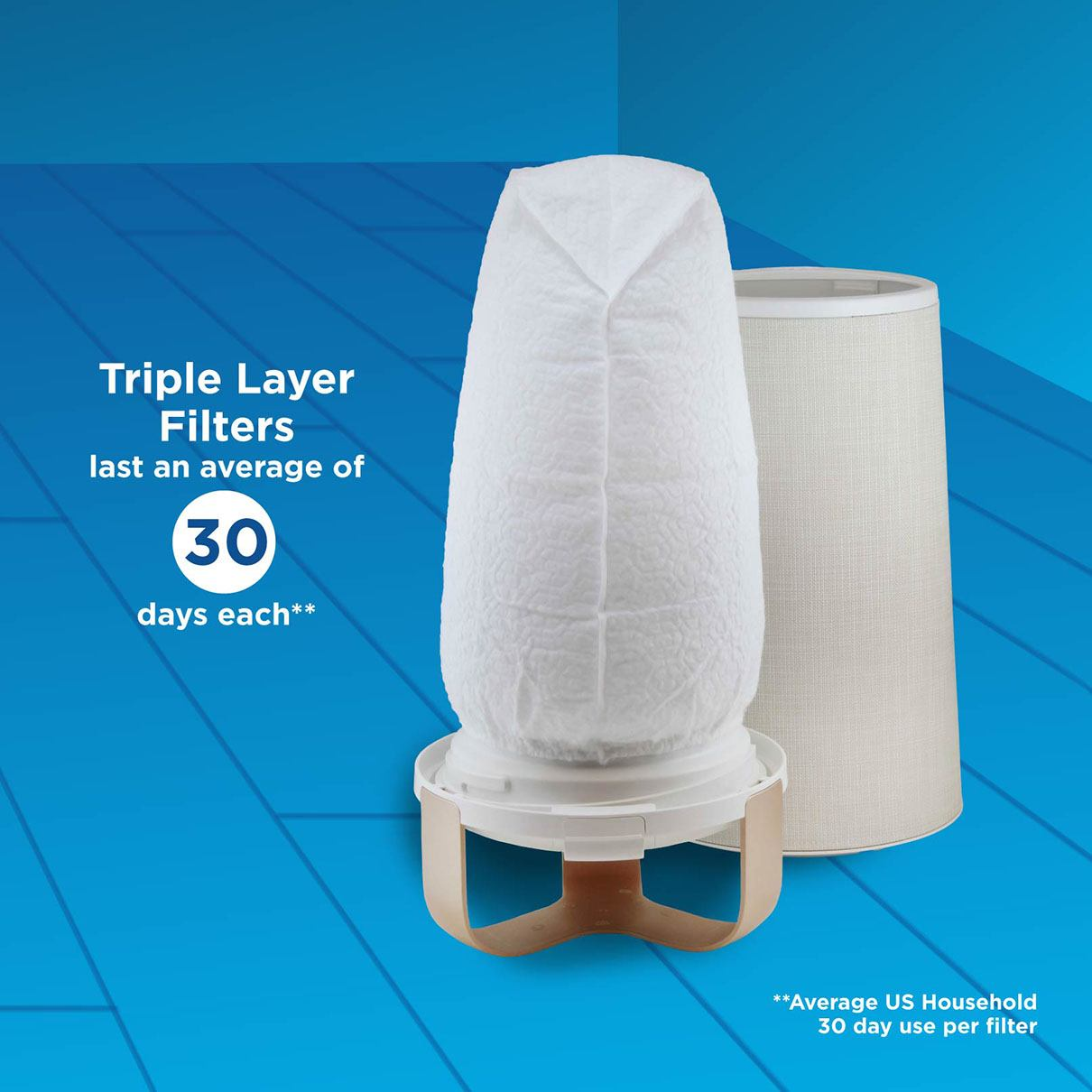 Triple layer filters last an average of 30 days
