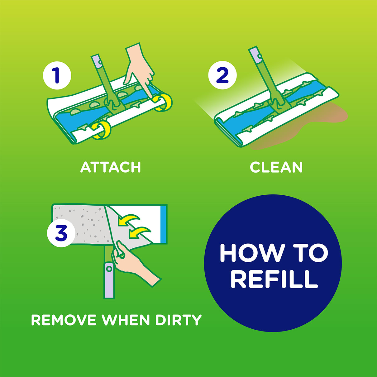 Sweeper Steps How To Refill