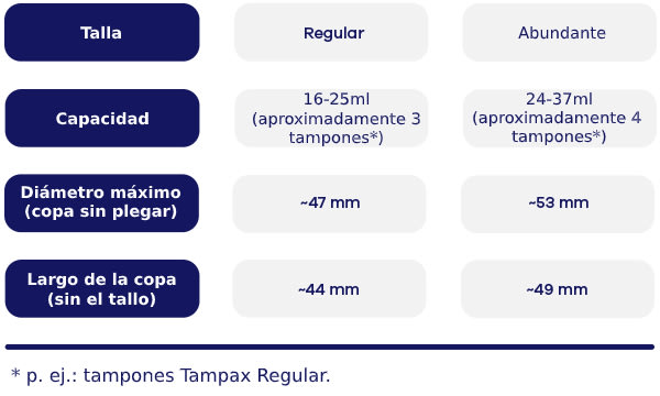 Table_Menstrual_Cups_SP