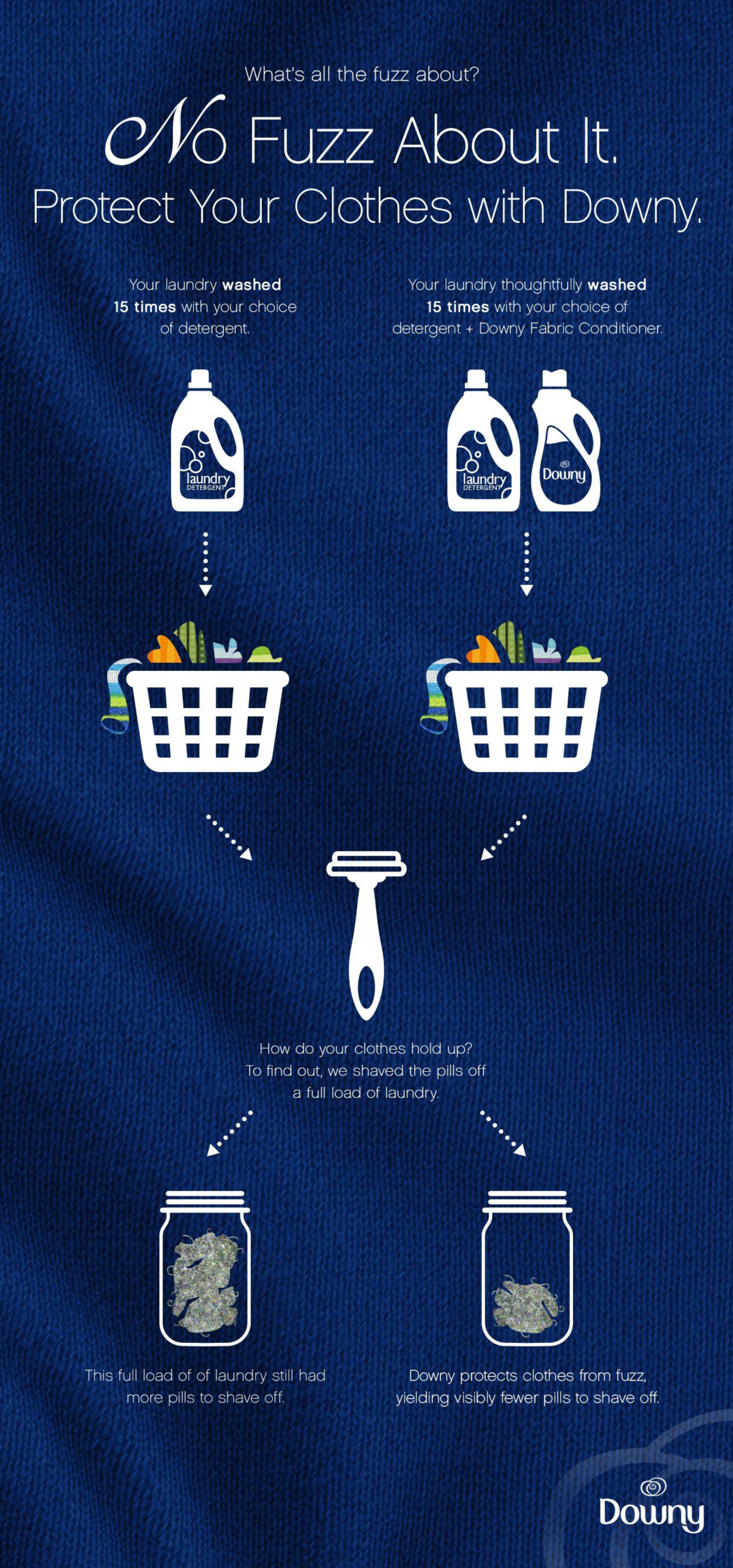 Protect your clothes and other fabrics with Downy