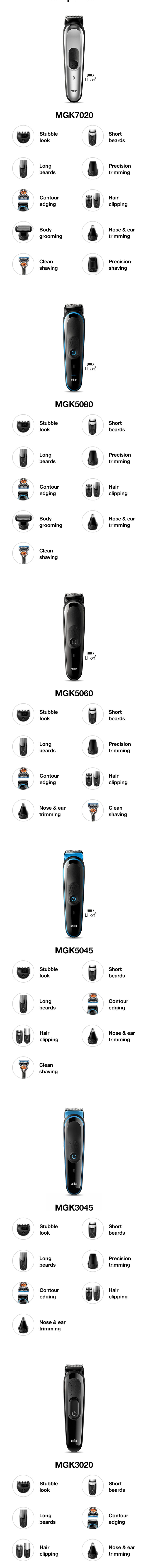 All-in-one trimmer comparison