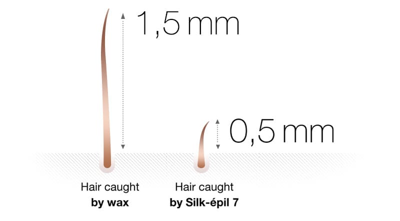 hair-caught-by-silk-epilator
