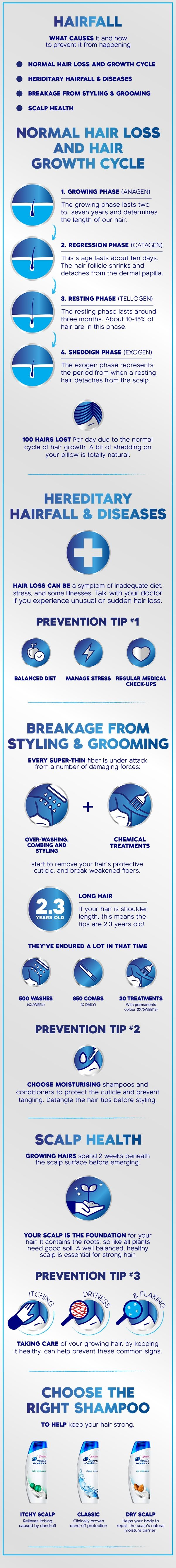 how to remove dandruff at home