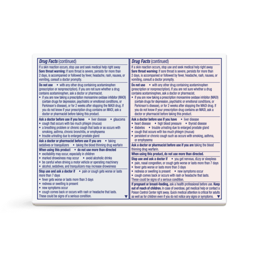 DayQuil and NyQuil Cold & Flu Liquicaps Drug Facts & Uses