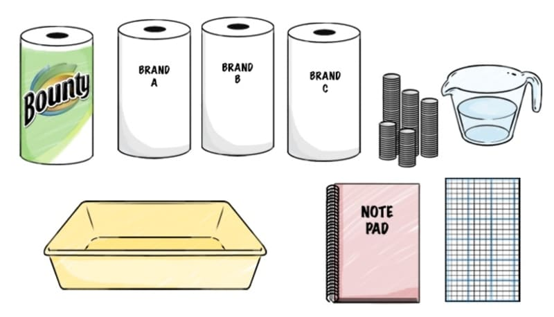 Materials Needed to test the strength of paper towels