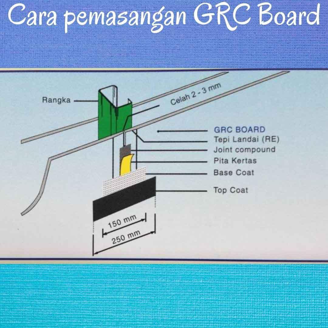 Harga Papan Semen GRC Wilayah Surakarta