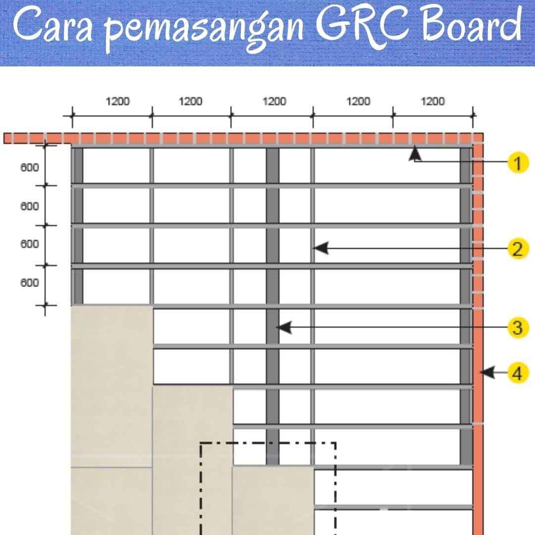 Distributor Papan GRC Board Wilayah Kebayoran Baru