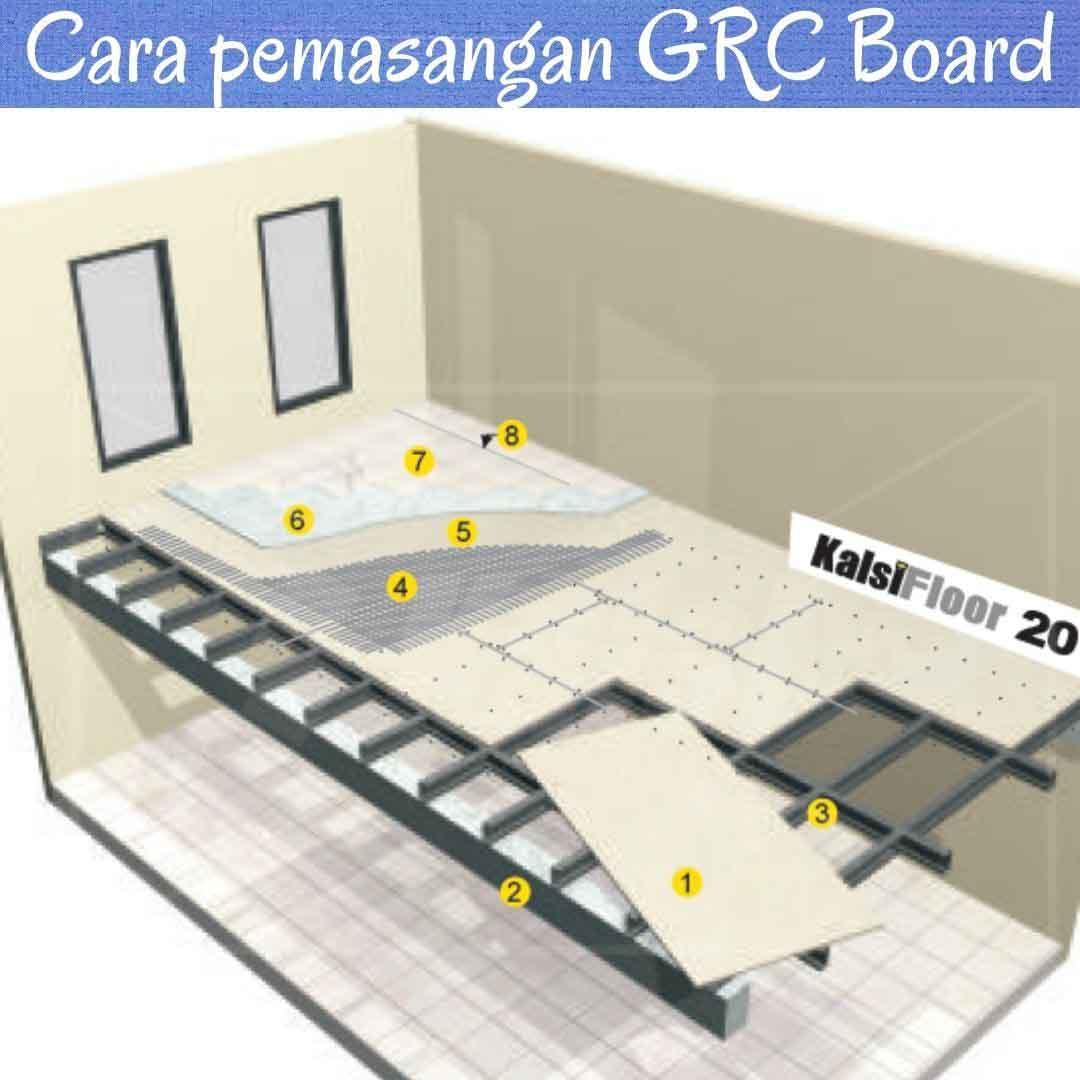 Supplier Plafon GRC Board Wilayah Tuban