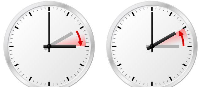 Zeitumstellung Uhren werden zurückgestellt und vorgestellt