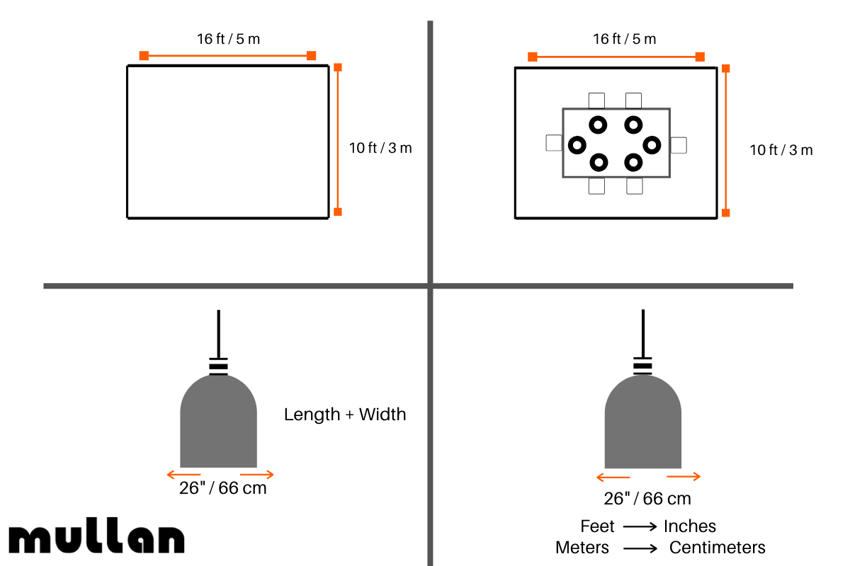 What Height To Hang Pendant Lights And Chandeliers